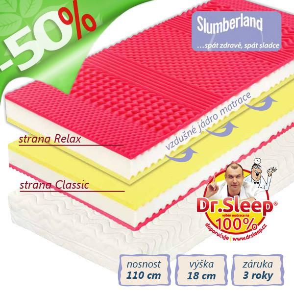 Matrace RIVIERA Plus akce 50% sleva, Slumberland