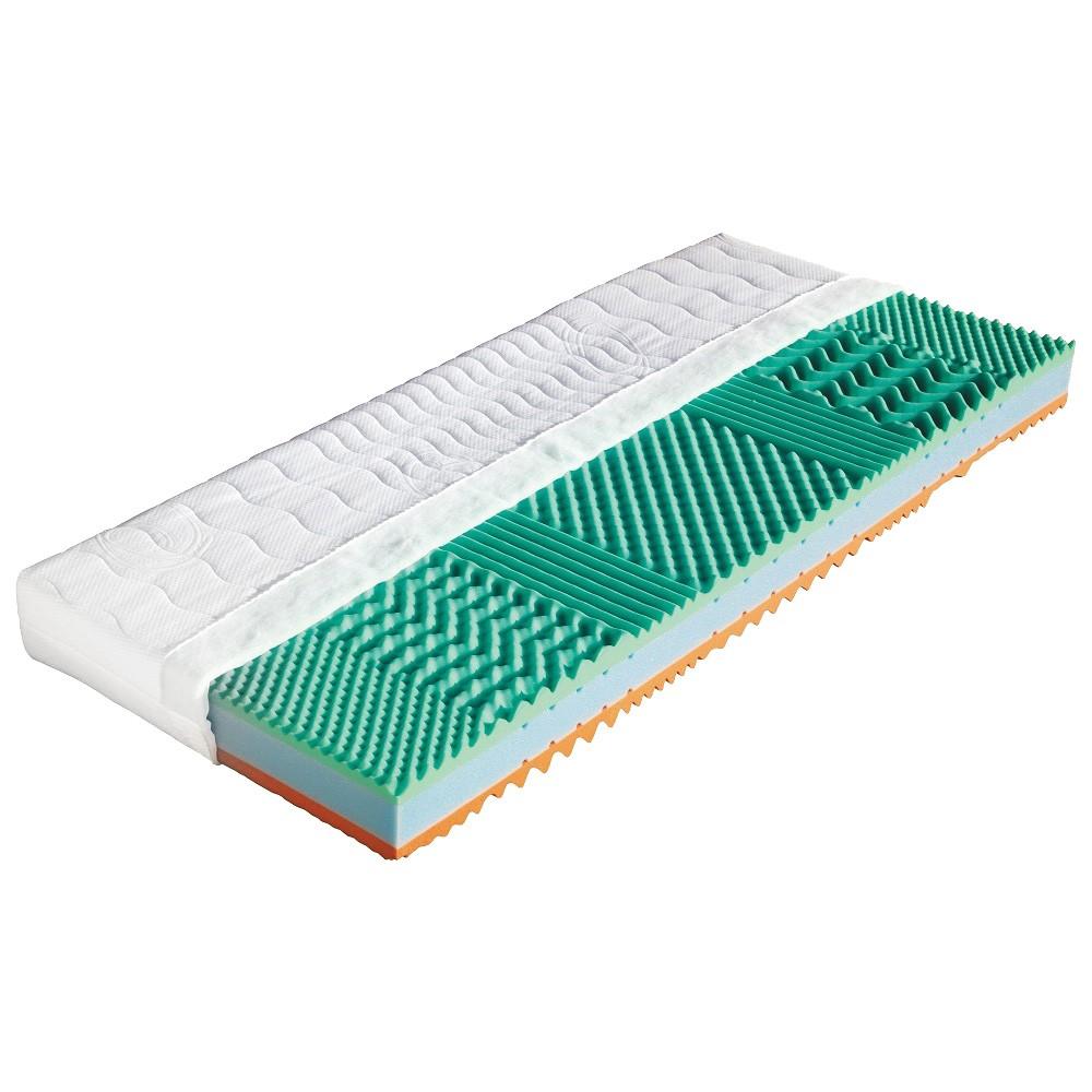 Matrace MALAGA k rozkládací posteli - oboustranná s paměťovou pěnou a výtažky Aloe Vera