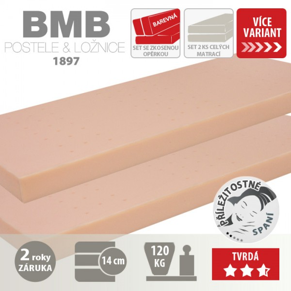 Matrace SÁVA k rozkládací posteli, BMB