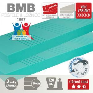 Matrace NINA k rozkládací posteli, BMB