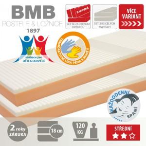 Matrace BONNIE k rozkládací posteli, BMB