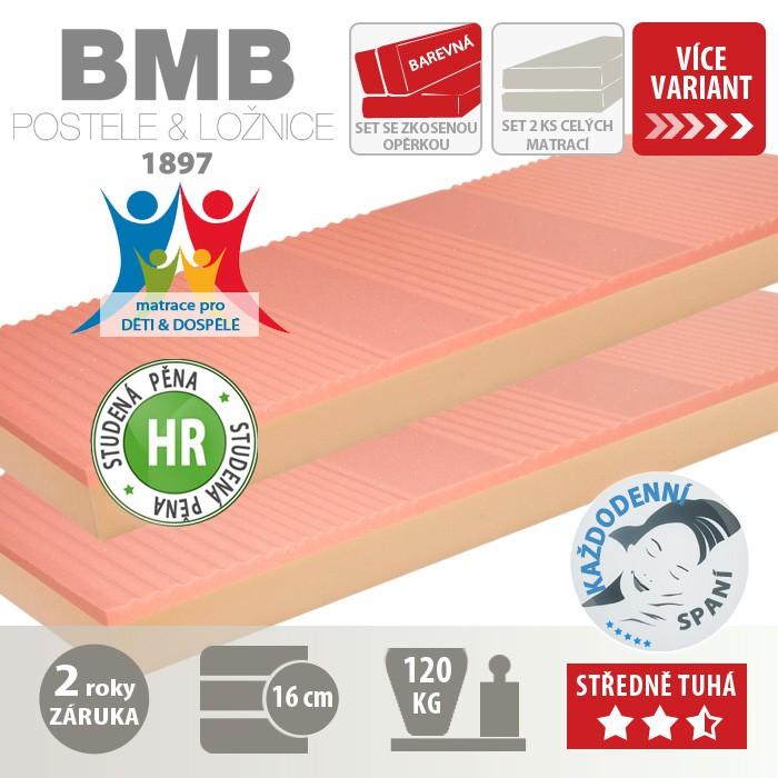 Matrace JENNY k rozkládací posteli, BMB