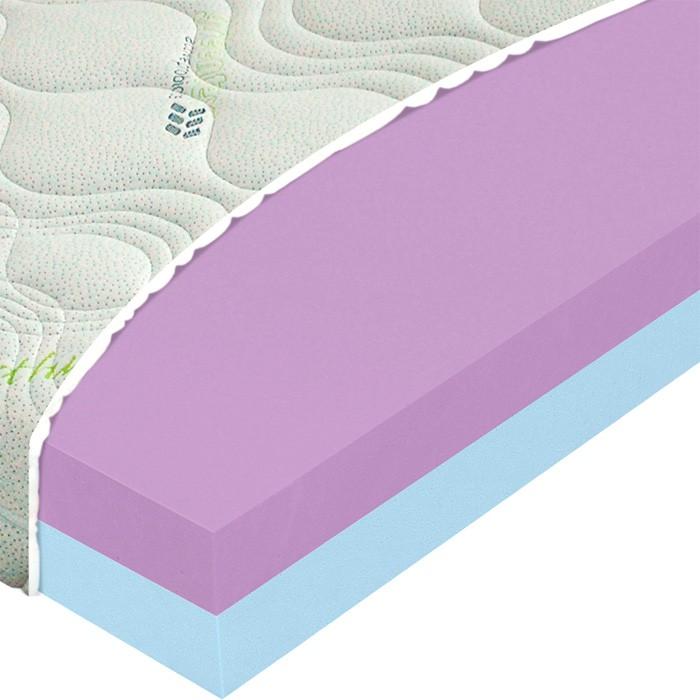 Matrace ZDENĚK 20 akce 1+1 ZDARMA, Materasso
