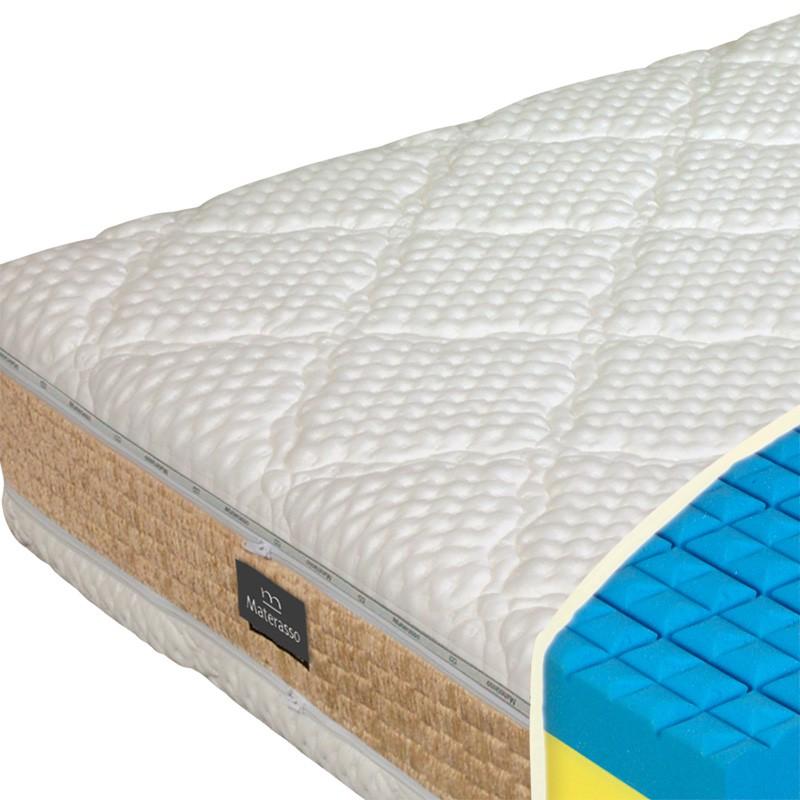 Potah Silk Touch s všitou vrstvou paměťové pěny pro maximální pohodlí