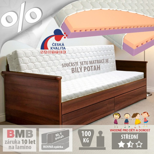 AKCE rozkládací postel JORA TANDEM KLASIK lamino s matracemi JUNIOR RELAX 20