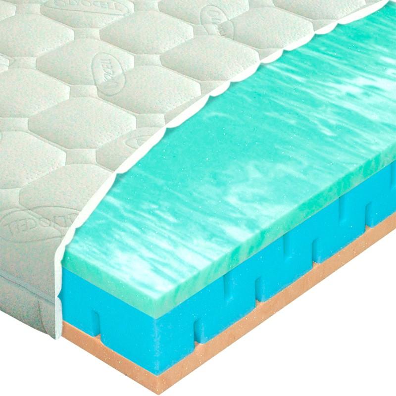 Matrace Partner Biogreen 20 z BIO přírodní ricinové pěny - rozkládací set s opěrkou v bílém matracovém potahu Lyocell