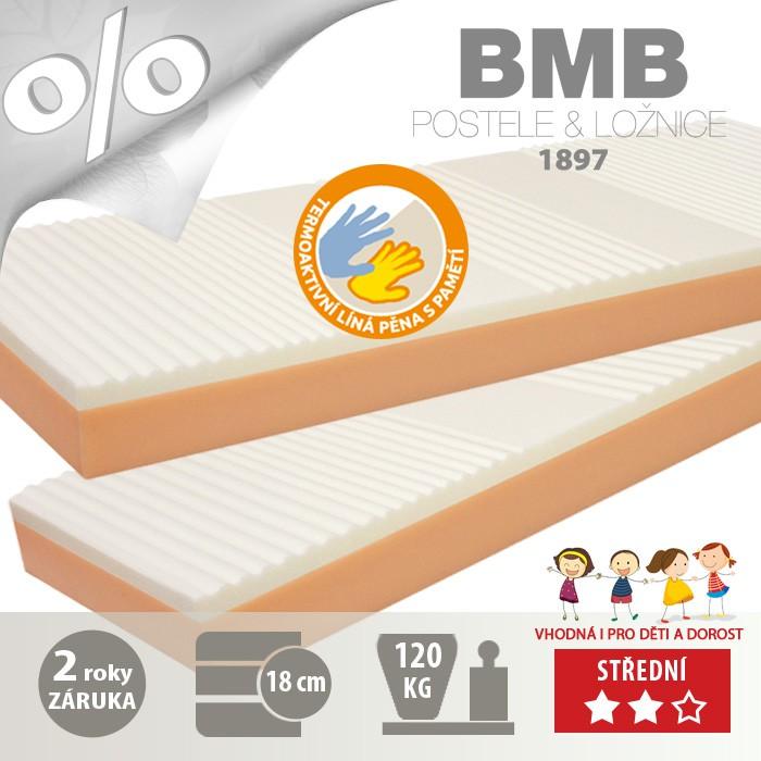 Oboustranné matrace Bonnie s paměťovou pěnou set s opěrkou - bílý nebo barevný potah
