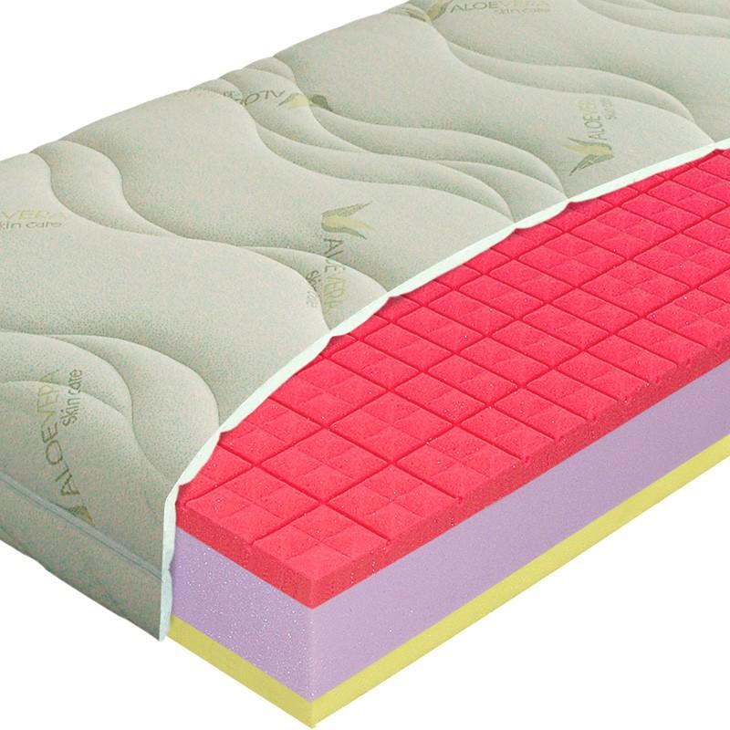 Matrace Antibacterial Visco Vakuo - kombinace paměťové a antibakteriální pěny Sanitized