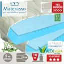 Matrace POLARGEL SUPERIOR k rozkládací posteli, Materasso