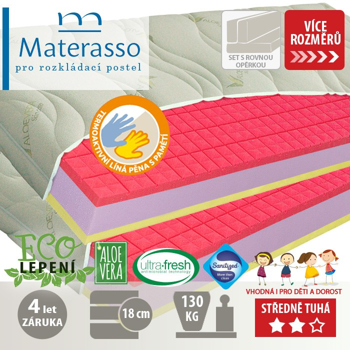 AKCE rozkládací postel MARCY TANDEM KLASIK masiv buk s matracemi ANTIBACTERIAL VISCO VAKUO 18