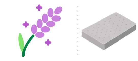 Aromaterapeutické matrace
