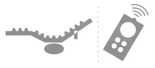 Motorové polohovací rošty