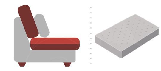 Matrace pro rozkládací postele