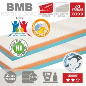 Matrace CAROLA k rozkládací posteli, BMB