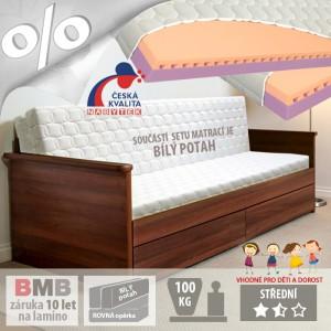 Oboustranné matrace Junior Relax 20 set s opěrkou s bílým matracovým potahem