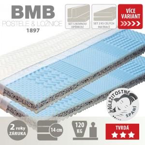 Matrace TAMARA k rozkládací posteli - základní typ matrace z PUR pěny