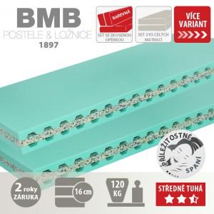 Matrace LISA k rozkládací posteli, BMB