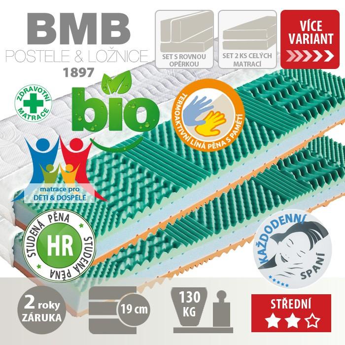 Matrace MALAGA k rozkládací posteli, BMB