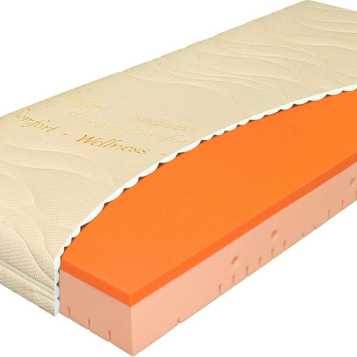 Oboustranné matrace Viscostar s paměťovou pěnou - set s opěrkou potah Bamboo