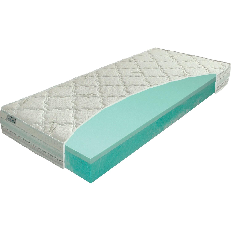Luxusní BIO matrace Viscogreen Lux s přírodní paměťovou pěnou - set pro rozkládací postel