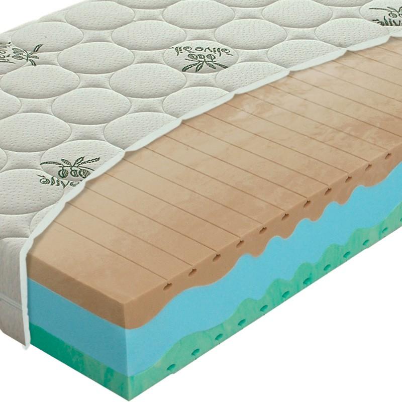 Oboustranné matrace Biogreen Maxi 22 - přírodní ricinová BIO pěna, set s opěrkou