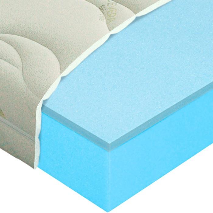 Matrace Polargel Superior s vysokou nosností - set pro rozkládací postel