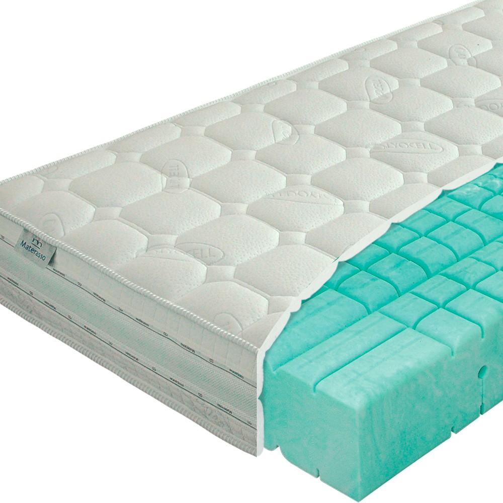 BIO matrace Biogreen T4 z přírodní ricinové pěny - set s opěrkou pro rozkládací postel