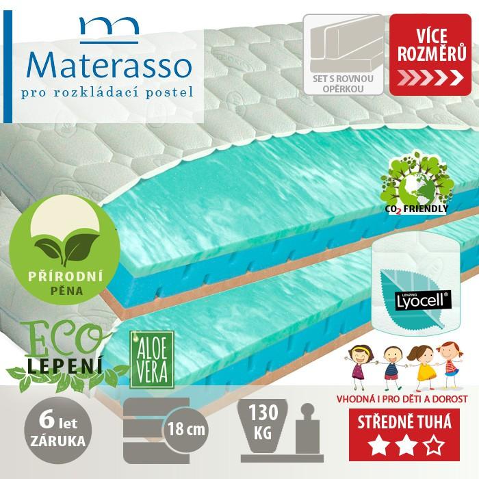 Matrace PARTNER BIOGREEN 18 k rozkládací posteli, Materasso