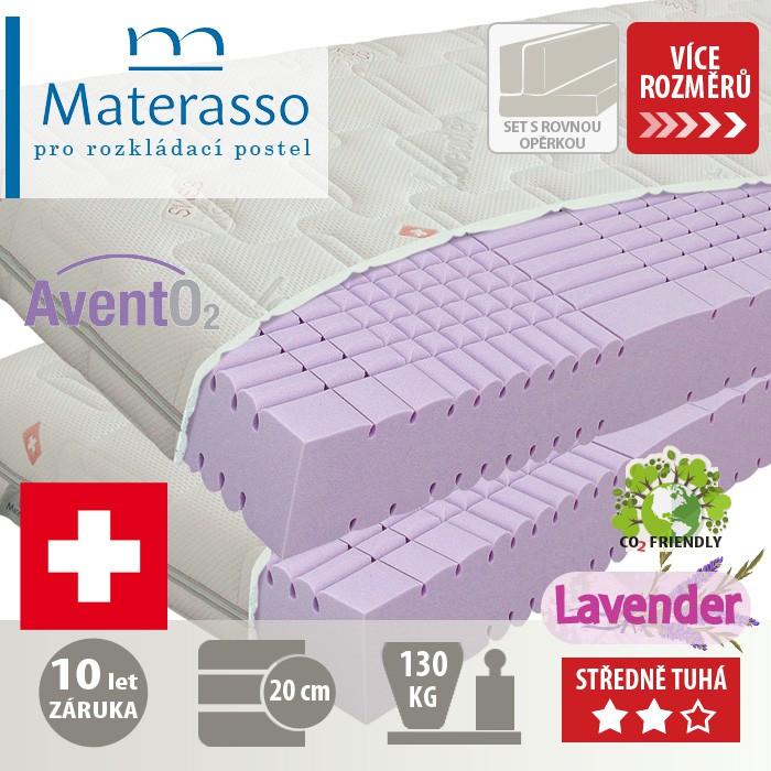 Matrace SWISS MAGIC k rozkládací posteli, Materasso