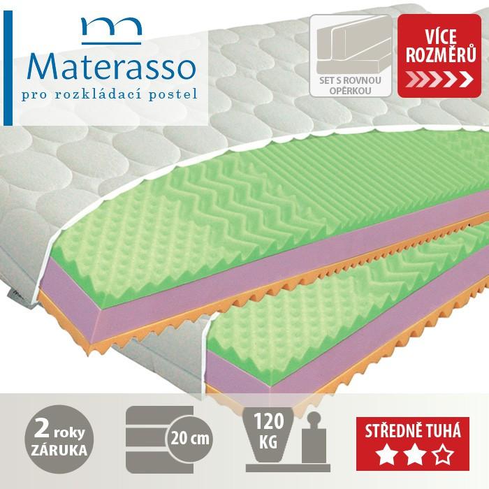Matrace KLASIK PLUS 20 k rozkládací posteli, Materasso