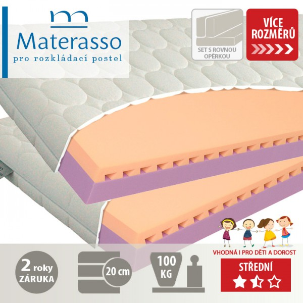 Matrace JUNIOR RELAX 20 k rozkládací posteli, Materasso