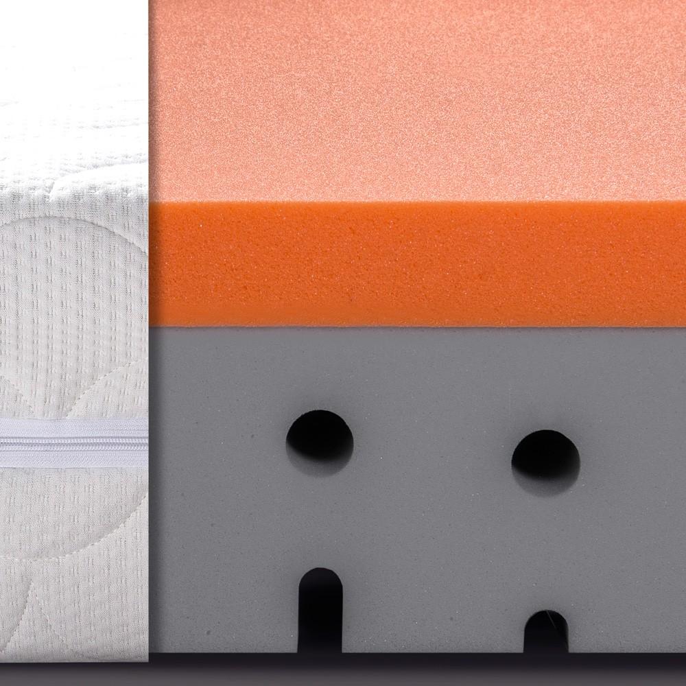 Oboustranné matrace MONACO s paměťovou pěnou