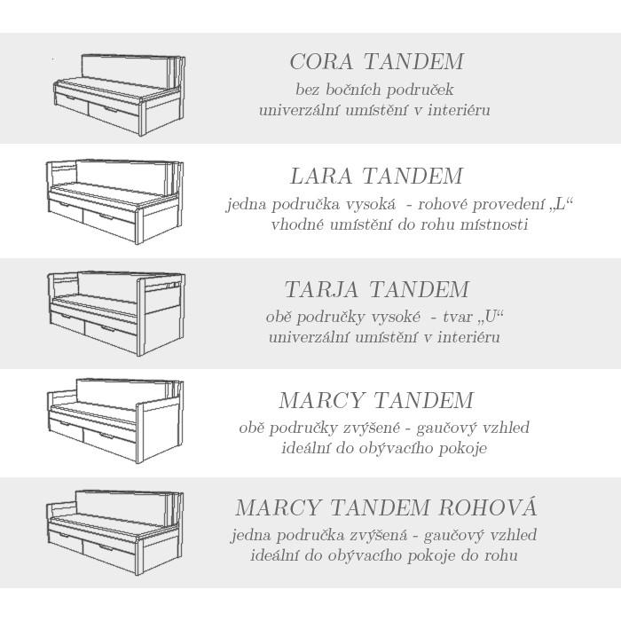 Srovnání typů rozkládacích postelí Tandem MASIV