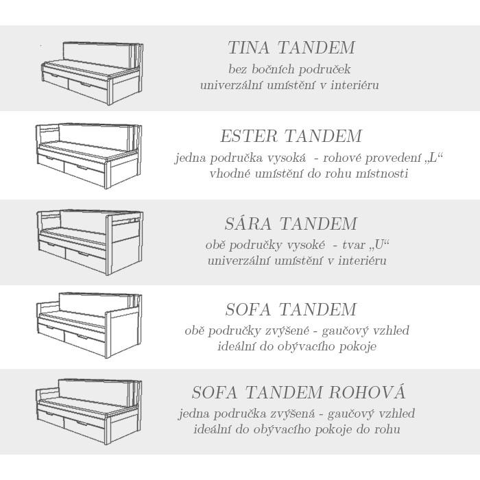 Srovnání typů rozkládacích postelí Tandem LAMINO