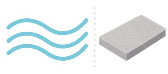 Matrace dle tvaru ložné plochy